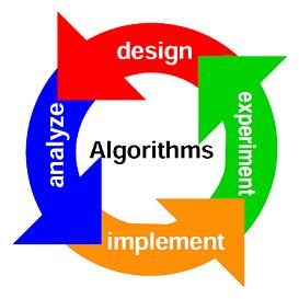 Algorithms Design and Analysis