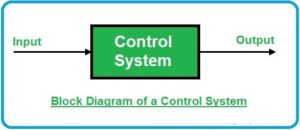Control-Systems-myTechMint