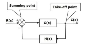 basic_block_diagram_mytechmint