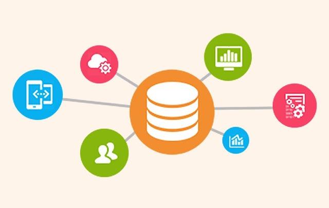 Talend - Data Integration - myTechMint
