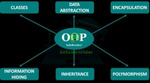CBSE Class 12 Computer Science Notes - Basic Concepts of OOPs, Objects Constructors and Destructor Inheritance
