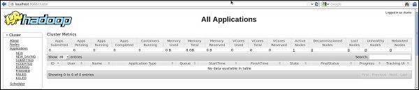 hadoop cluster browser - mytechmint