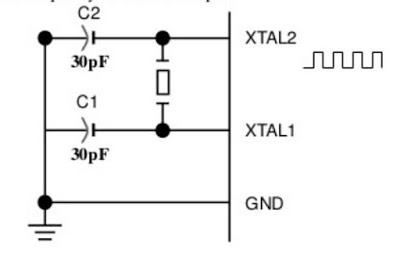 Hardware Connection of Pins