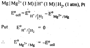 NCERT Solutions For Class 12 Chemistry Chapter 3 Electrochemistry-1