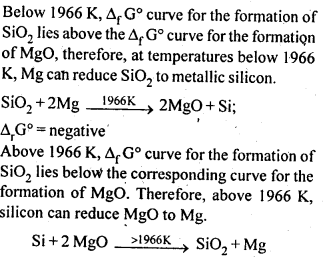 NCERT Solutions For Class 12 Chemistry Chapter 6 General Principles and Processes of Isolation of Elements-5
