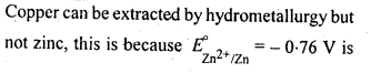 NCERT Solutions For Class 12 Chemistry Chapter 6 General Principles and Processes of Isolation of Elements-1