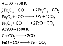 NCERT Solutions For Class 12 Chemistry Chapter 6 General Principles and Processes of Isolation of Elements-7