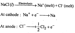 NCERT Solutions For Class 12 Chemistry Chapter 6 General Principles and Processes of Isolation of Elements-24