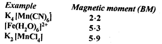 NCERT Solutions For Class 12 Chemistry Chapter 8 The d and f Block Elements-11