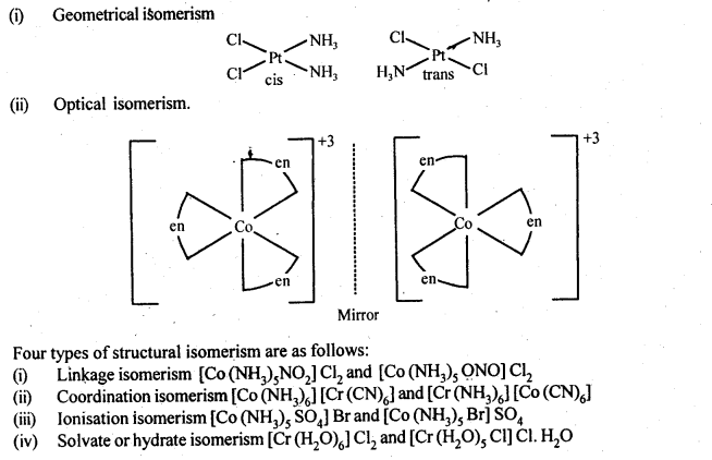 NCERT Solutions For Class 12 Chemistry Chapter 9 Coordination Compounds-5