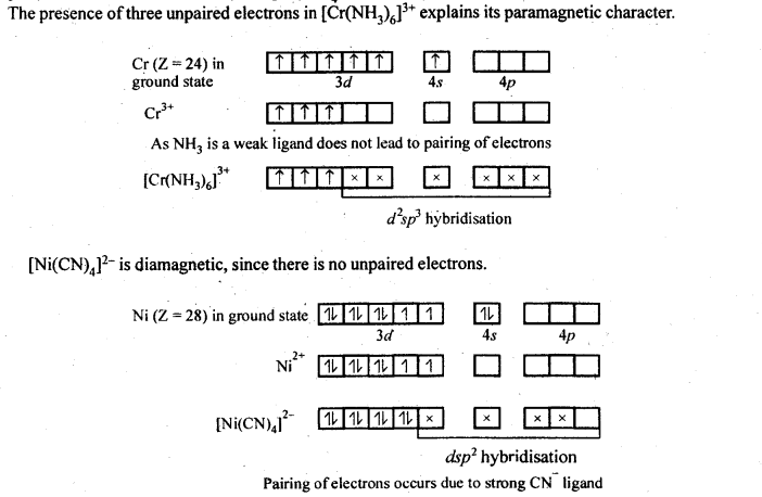 NCERT Solutions For Class 12 Chemistry Chapter 9 Coordination Compounds-16