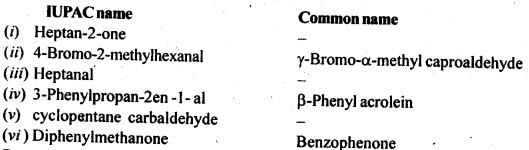 NCERT Solutions For Class 12 Chemistry Chapter 12 Aldehydes Ketones and Carboxylic Acids-26