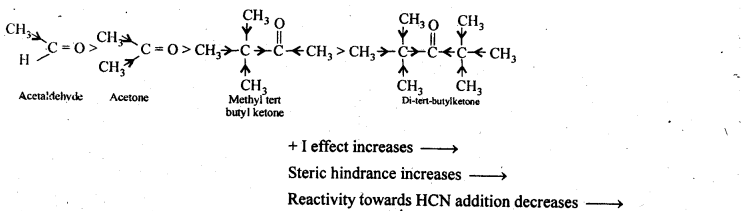 NCERT Solutions For Class 12 Chemistry Chapter 12 Aldehydes Ketones and Carboxylic Acids-35