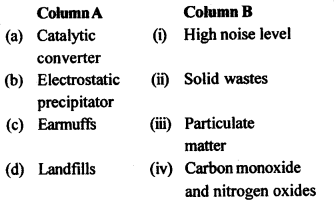 ncert-solutions-for-class-12-biology-environmental-issues-1