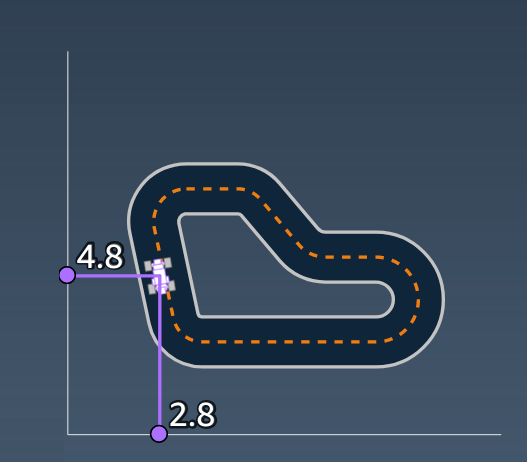 A reward function using the track_width parameter
