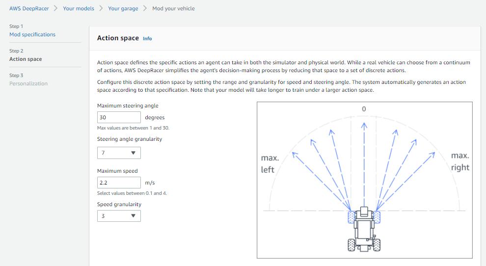 deepracer-car-model-action-space-mytechmint