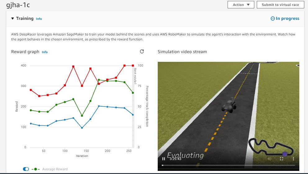 deepracer-gjha-1c-model-trainng-graph-mytechmint