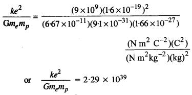 tiwari academy class 12 physics Chapter 1.2