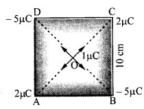 NCERT Solutions for Class 12 physics Chapter 1.3