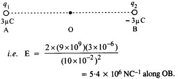 tiwari academy class 12 physics Chapter 1.5