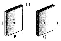 tiwari academy class 12 physics Chapter 1.21