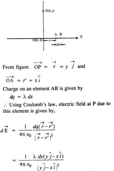NCERT Solutions for Class 12 physics Chapter 1.32