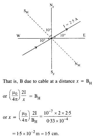 NCERT Solutions for Class 12 physics Chapter 5.15