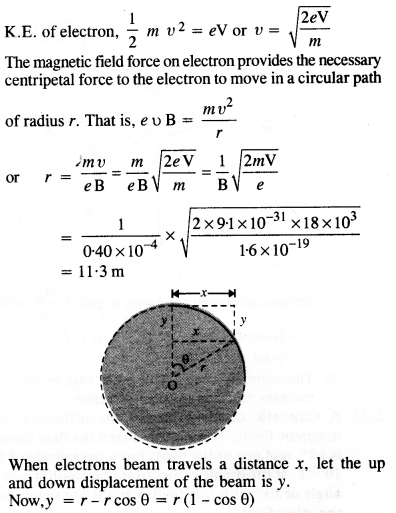 NCERT Solutions for Class 12 physics Chapter 5.27
