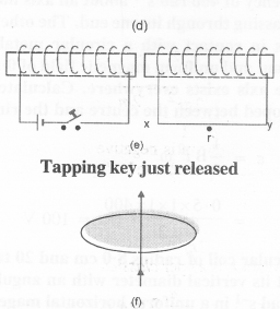 NCERT Solutions for Class 12 physics Chapter 6.1