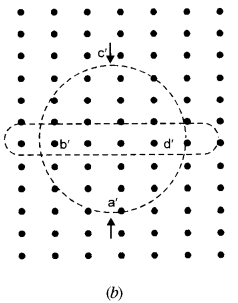 NCERT Solutions for Class 12 physics Chapter 6.3
