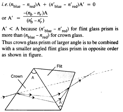 NCERT Solutions for Class 12 physics Chapter 9.36