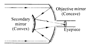 NCERT Solutions for Class 12 physics Chapter 9.49