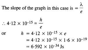 NCERT Solutions for Class 12 physics Chapter 11 Dual Nature of Radiation and Matter.7