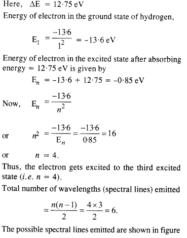 NCERT Solutions for Class 12 physics Chapter 12 Atoms.6