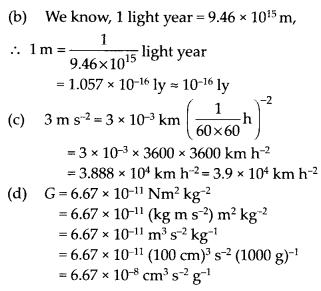 tiwari academy class 11 physics Chapter 2 Units and Measurements 1