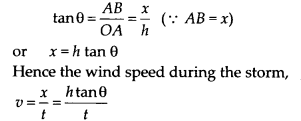 NCERT Solutions for Class 11 Physics Chapter 2 Units and Measurements 17