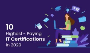 Top-10-Highest-Paying-IT-Certifications-in-2021-myTechMint