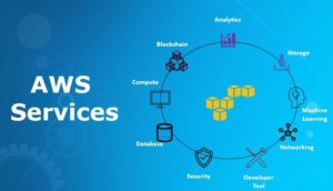 AWS Services Every Developer Should Know About myTechMint