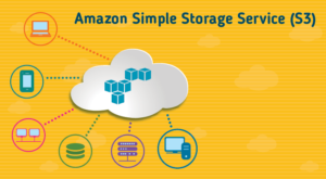 What is Amazon Simple Storage Service S3 mytechmint