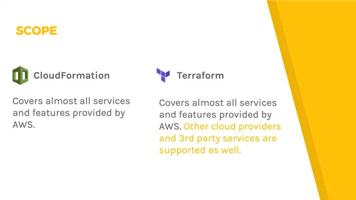 cloudformation-terraform-scope-mytechmint