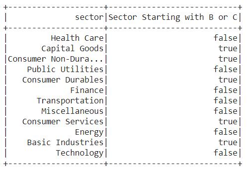 Output - myTechMint